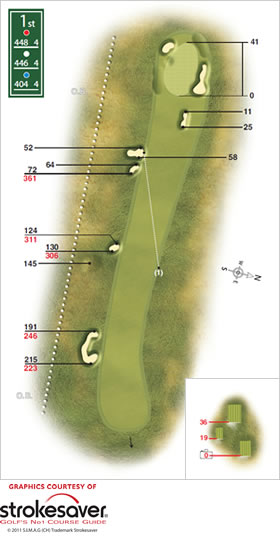 Muirfield Golf Club maps